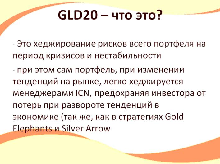 Хеджирование рисков в золото GLD20 ICN Holding