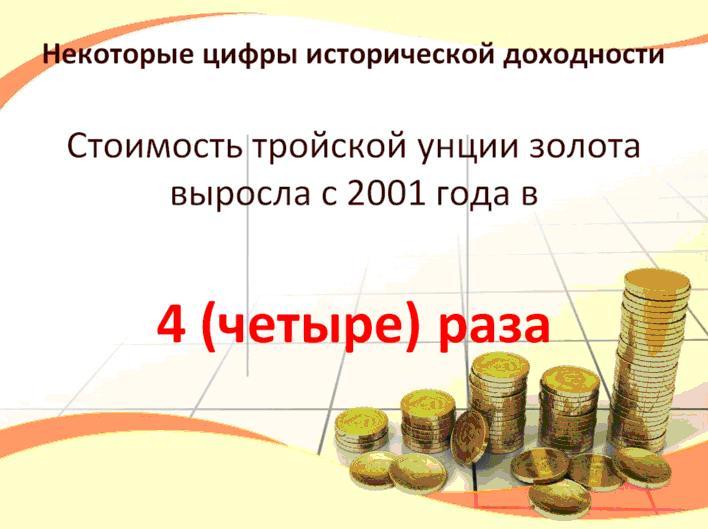 Тройская унция золота GLD20 ICN Holding