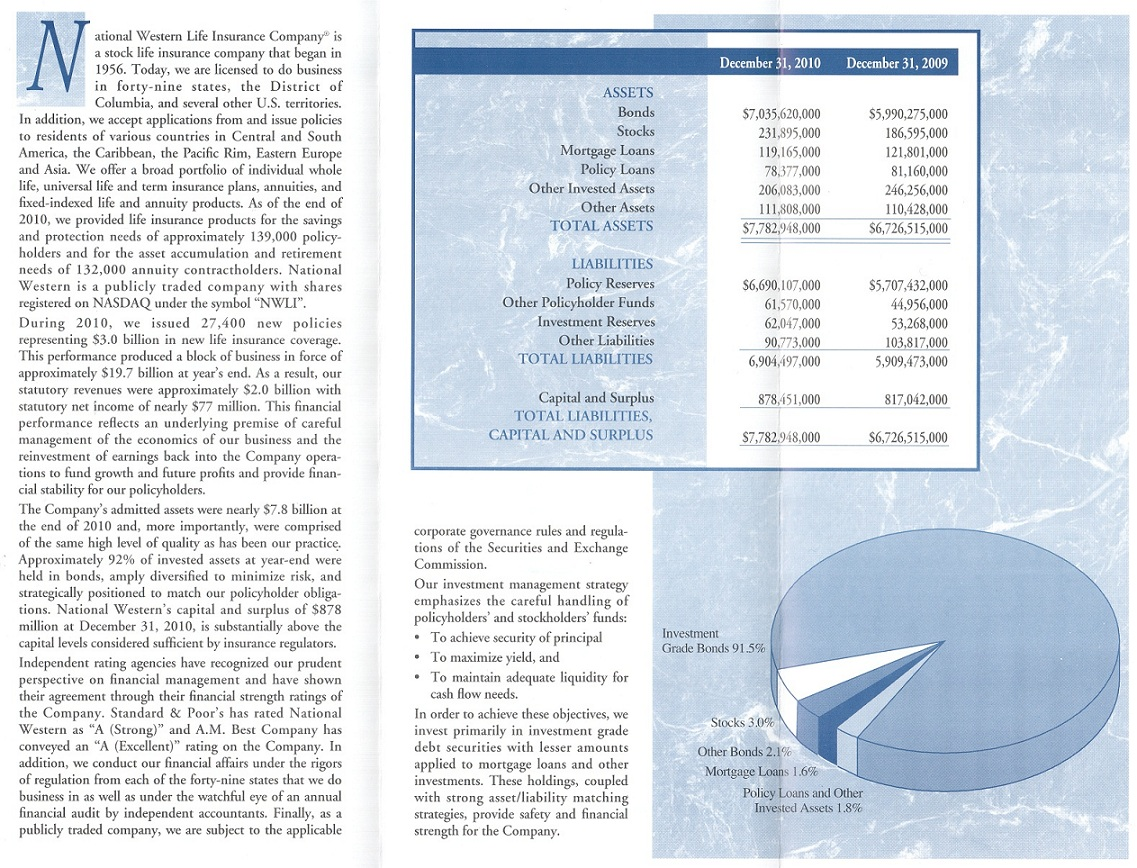2010.12.31 Report NWLI