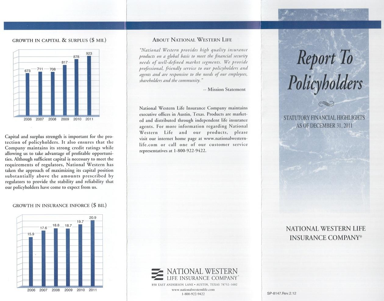 2011.12.31 Report NWLI