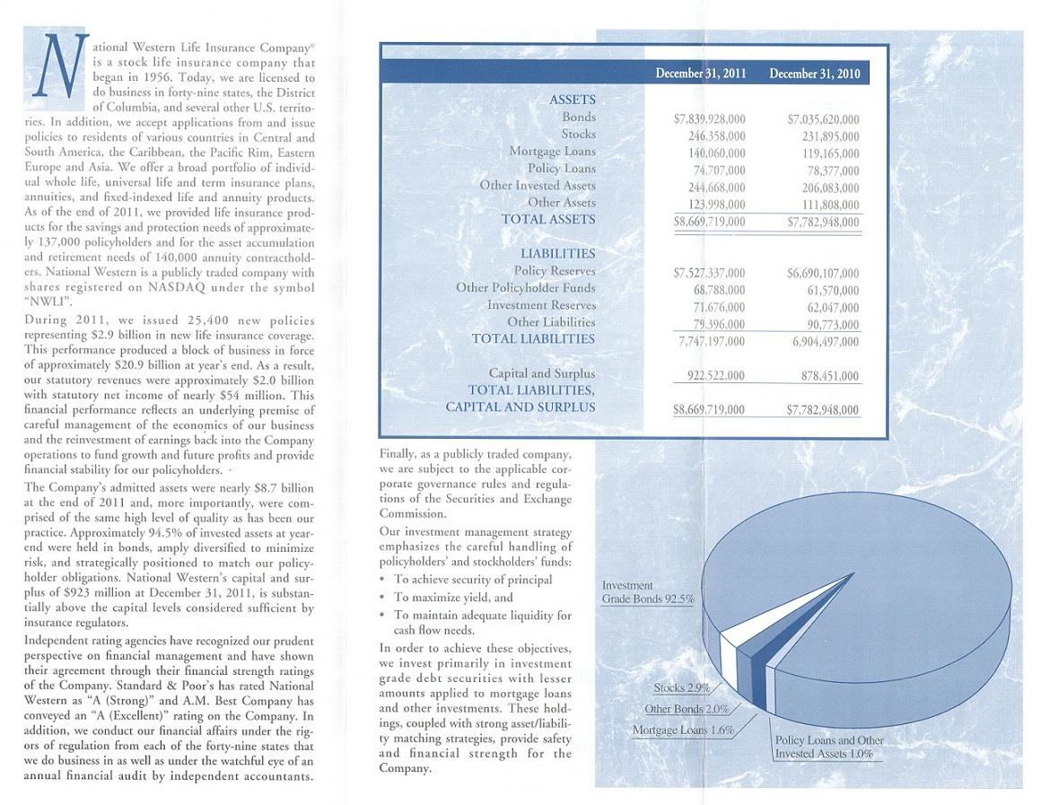 2011.12.31 Report NWLIC