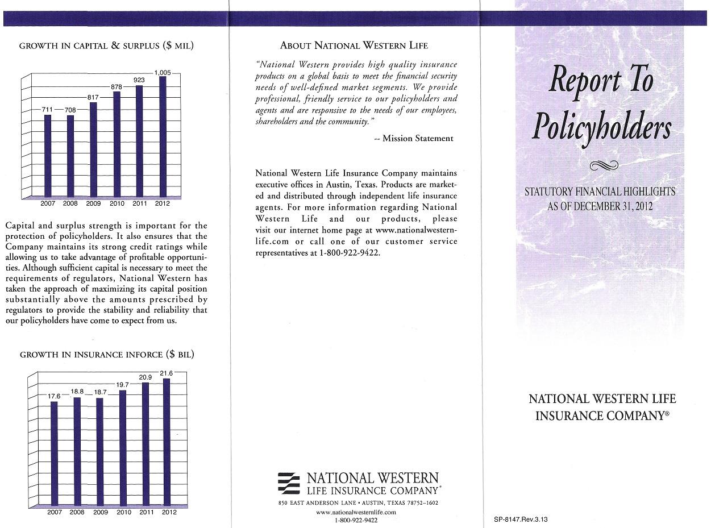 2012.12.31 Annual Report NWL